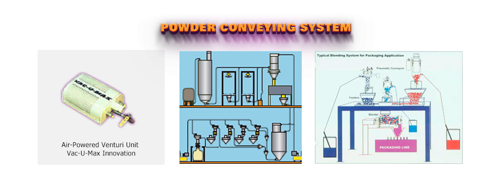 powder-conveying